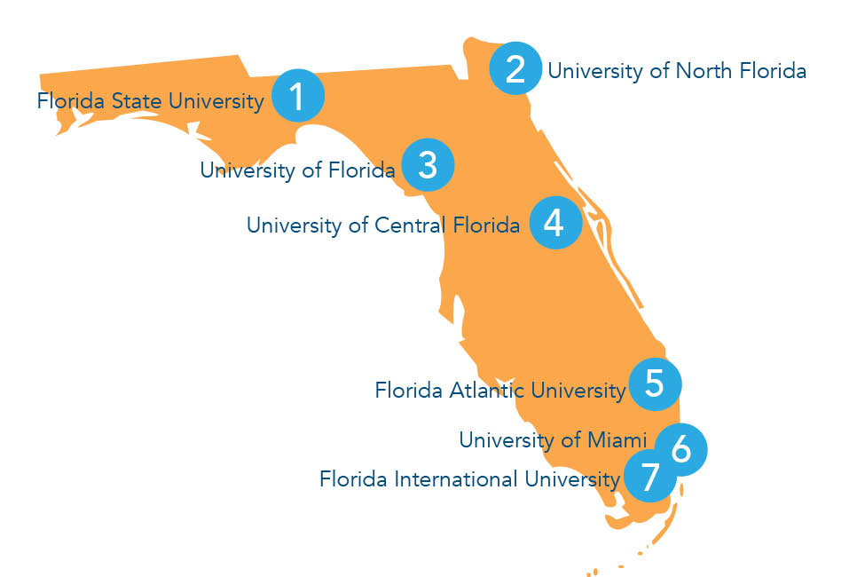 Image of Florida Intensive English Consortium