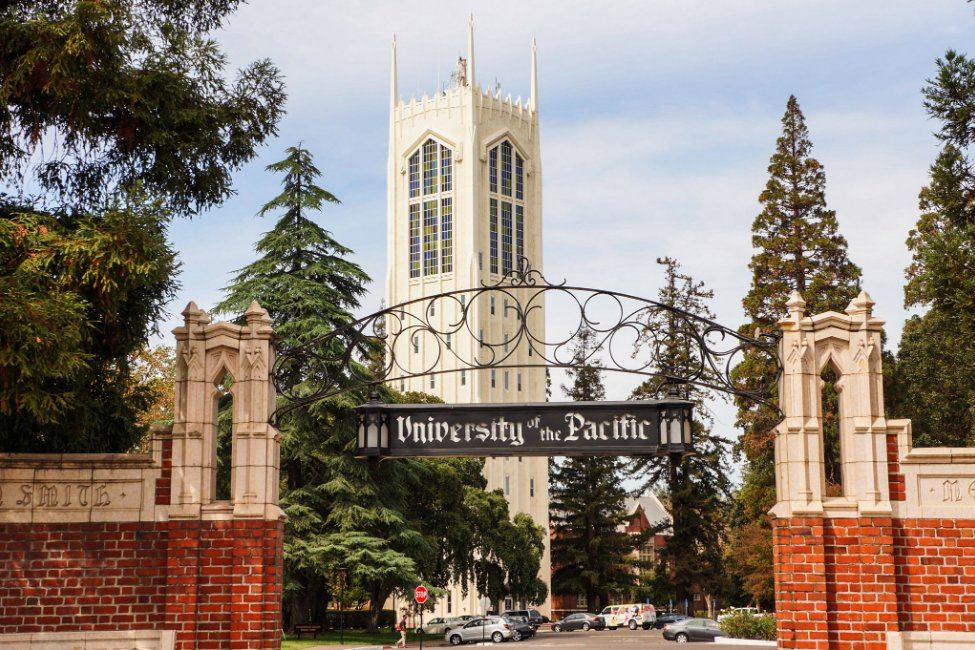 University of the Pacific – International Program